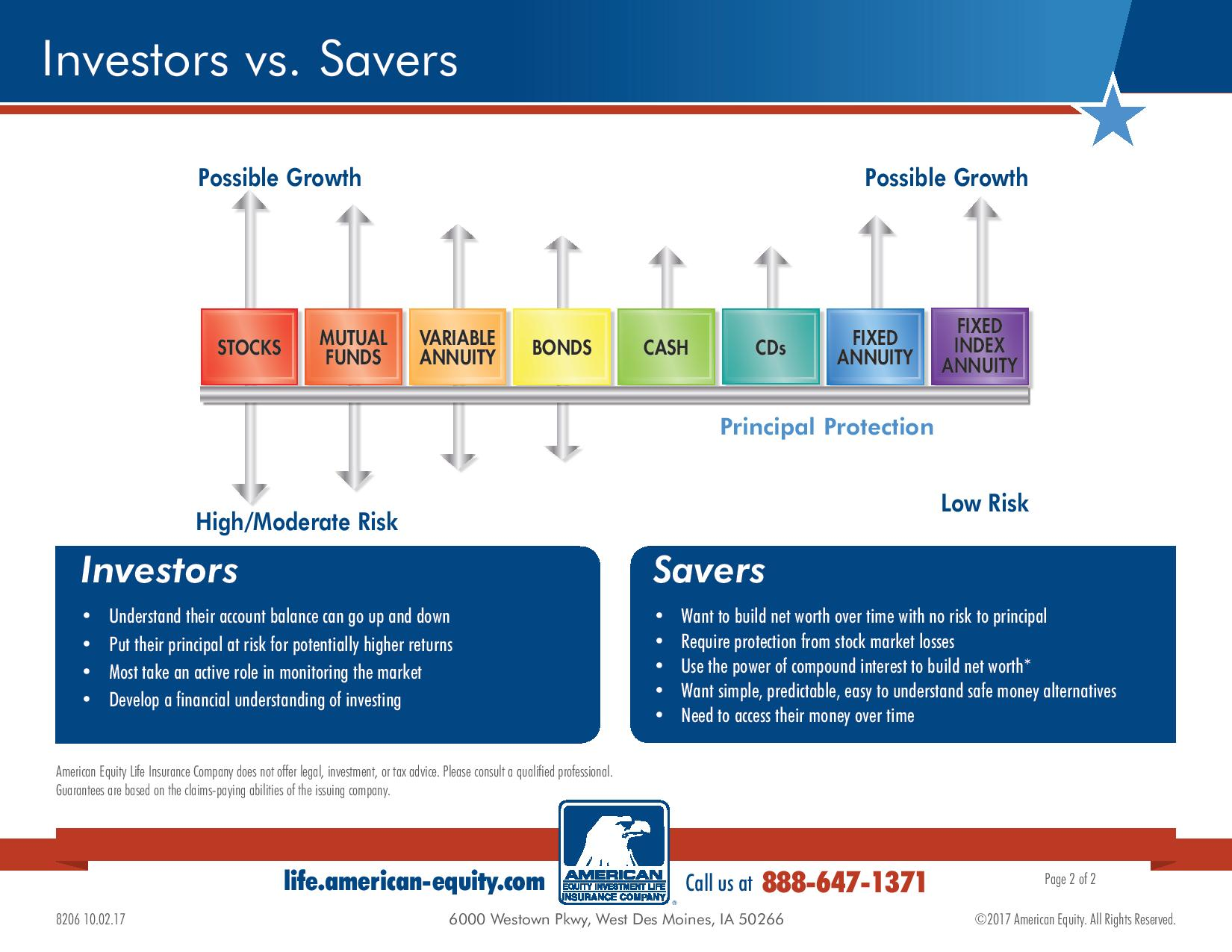 annuities cohen financial group